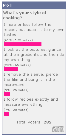 Result from Not Delia's Poll 1: What's your preferred cooking style?